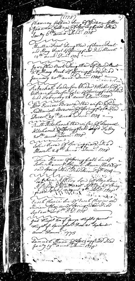 Ma Birth Records Shattuck Genealogy