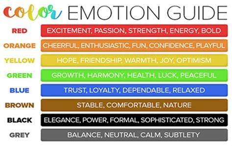 color emotion guide five facts about color every marketer should smm