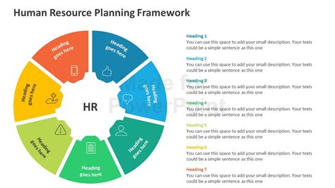 human resource planning diagram human resource planning framework editable powerpoint