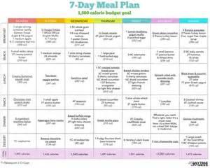 weight watchers menu planner template the warrior diet healthy diet meals diet meals and