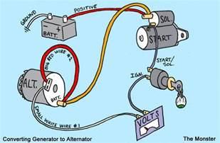 wiring a boiler building a boiler elsavadorla