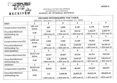 payroll tax tables 2018 withholding tax table pixshark com images