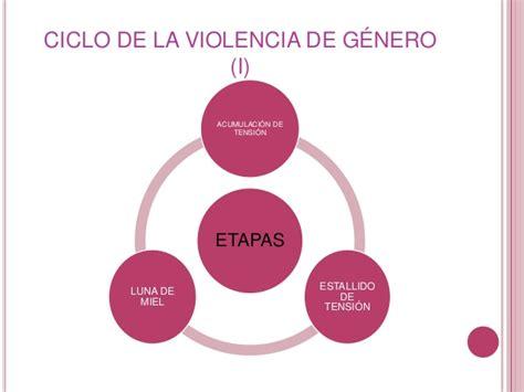 imagenes y fotos contra la violencia de genero la violencia de g 233 nero