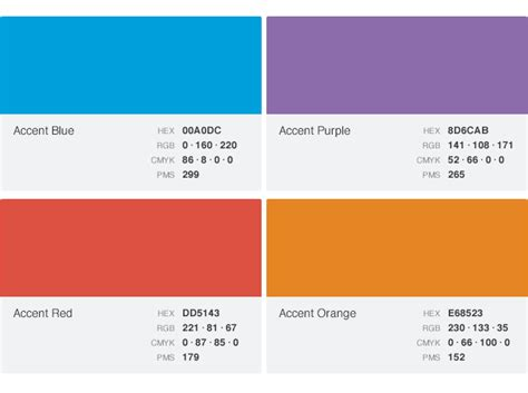 microsoft paint color codes ideas how to get color code html rgb from picture using get hex