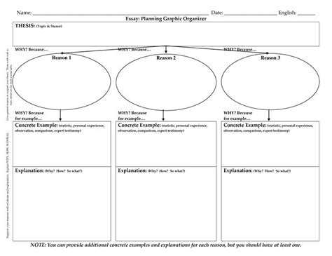 Argumentative Essay Graphic Organizer by Pin By Marcy Mccabe On Persuasive Essays