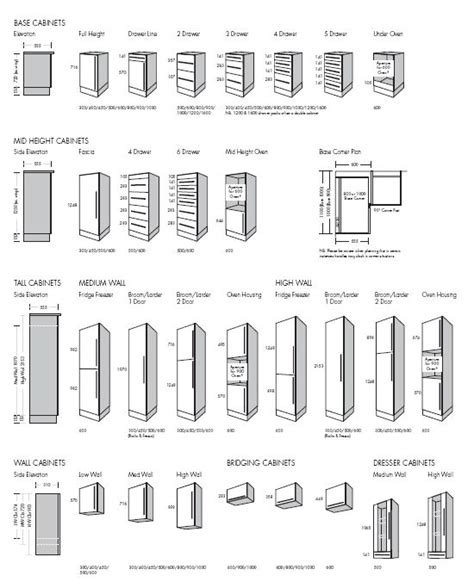 kitchen cabinet sizes chart kitchen cabinet dimensions good to know interior