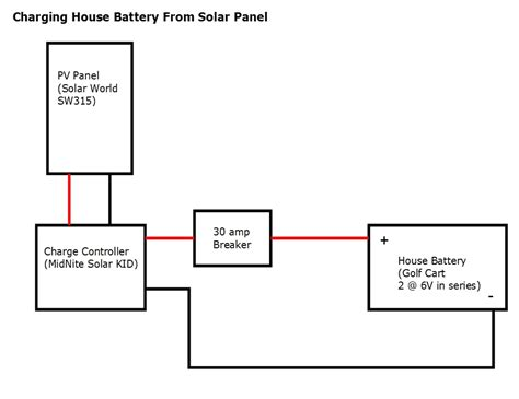 solar panels diagram wiring diagram for kid space converter 38 wiring diagram