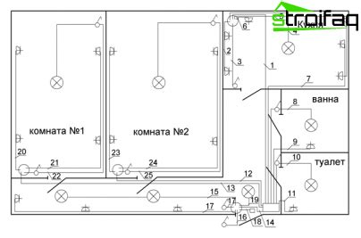 electrical layout of apartment driving and electrical wiring in the apartment the