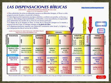 Las Siete Dispensaciones En La Biblia | se 209 ales del fin de los tiempos las siete dispensaciones