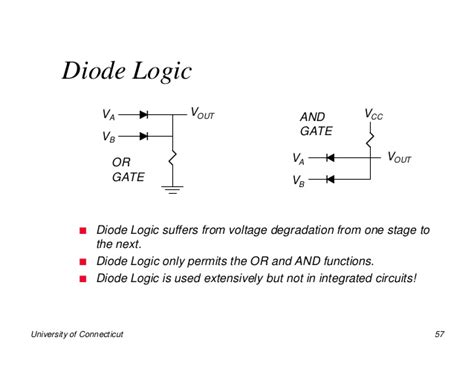 diode equation ideality factor transistor diode equation 28 images ideality factor schottky diode equation jennarocca what