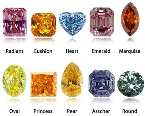 colors of diamonds 芟etiri najbitnije stvari u ocenjivanju dijamanata maestro