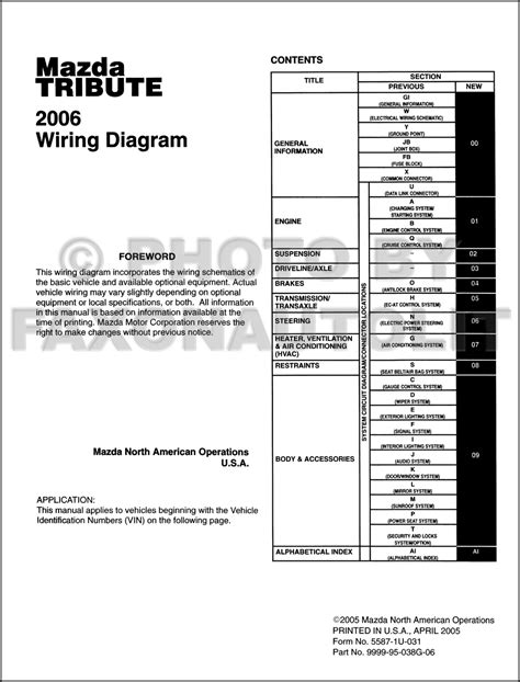 2001 mazda tribute wiring diagram wiring diagram with