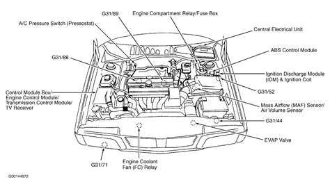 1999 volvo s70 engine diagram without a c