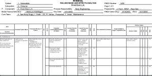 Modèle Plan D Qualité Excel Click To Enlarge Process Fmea Pfmea In Aiag Fmea 3