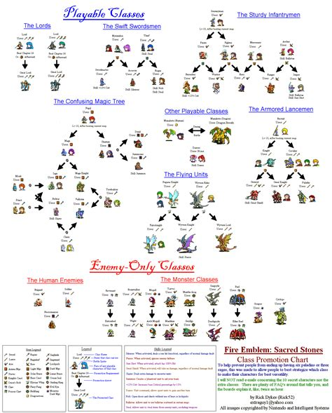 Sacred Stones emblem the sacred stones class promotion chart for