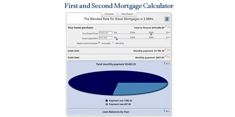 second house mortgage calculator how to get second mortgage to buy another house 28 images mortgage refinancing