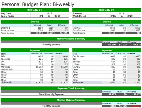 Bi Weekly Budget Template document templates 3 free spreadsheet bi weekly budget