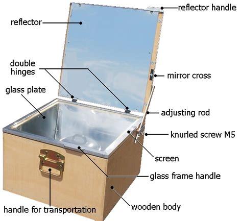 solar oven diagram pil kaar solar cooking fandom powered by wikia