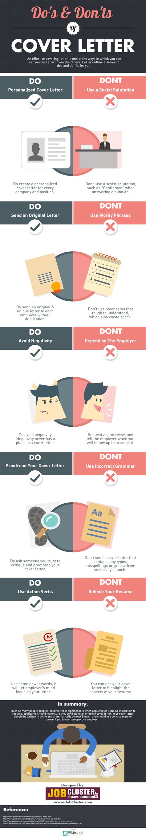 do s and don ts of cover letter visual ly