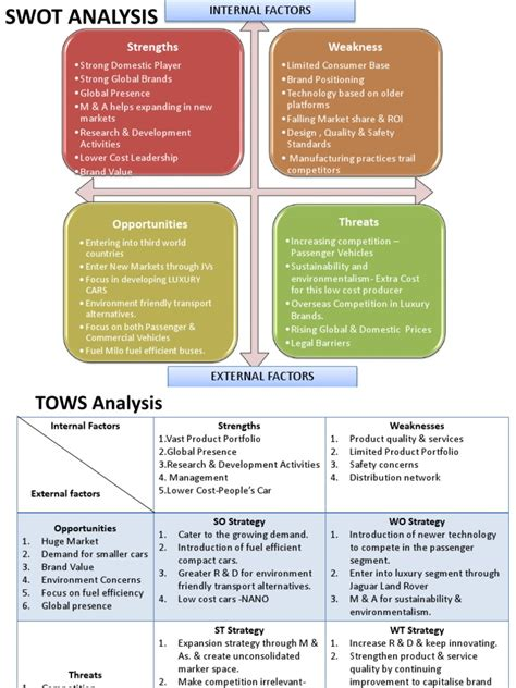 design elements matrices matrices swot and tows matrix tata motors swot tows cpm matrix