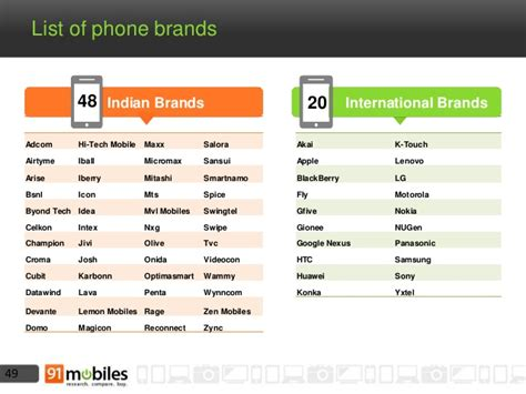 list of designers phones names list images