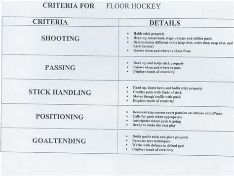 floor hockey unit plan new primary 6 mr quinn awesome floor hockey floor hockey rubric meze blog