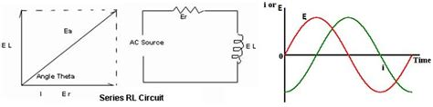 inductor resistor circuit ac through resistor and inductor reference notes