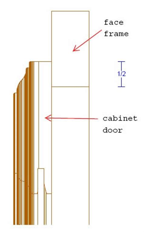 chad barker measuring cabinet doors from the frame