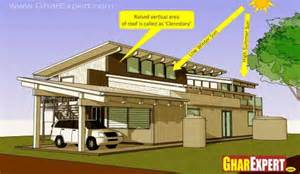 House Plans With Clerestory Windows Decorating Clerestory Roof Clerestory Roof Design Clerestory Shed Gharexpert