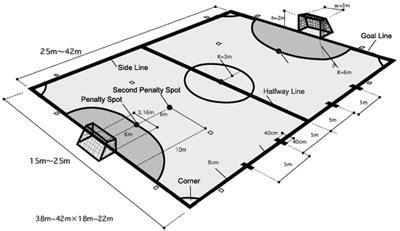 gambar dan ukuran lapangan futsal kules susilo kencoz ukuran lapangan futsal