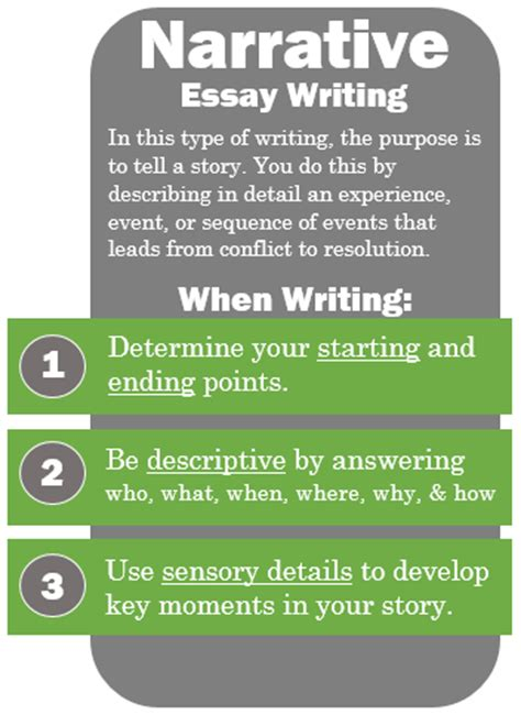 Cheap Descriptive Essay Writing Service For Mba by Cheap Descriptive Essay Writer Website For College Top