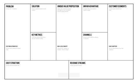How To Compile A Lean Canvas The Business Plan In One Page Getproductmarketfit Com Canvas Template