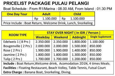 Paket Pelangi paket wisata pulau pelangi resort