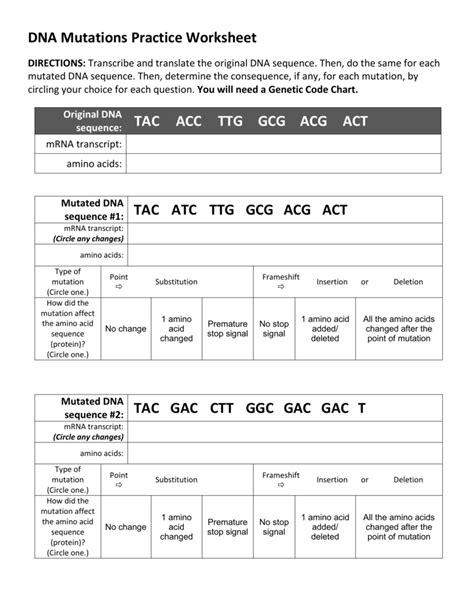 Dna Mutations Practice Worksheet Answers by Uncategorized Gene Mutation Worksheet Klimttreeoflife