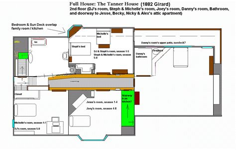 Garage Plan Shop by The House Full House Forever