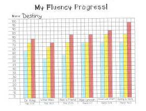progress charts templates search results for progress monitoring graphs printable