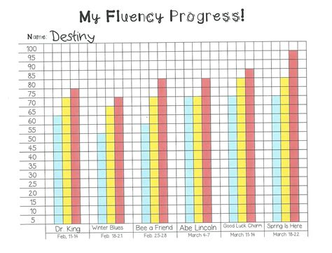 printable graphs for student progress search results for progress monitoring graphs printable
