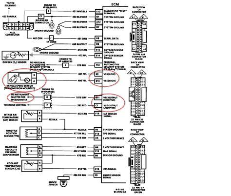 1985 Chevy Camaro Fuse Box Diagram Wiring Library