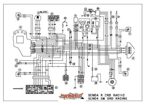 derbi senda drd wiring diagram 4k wallpapers