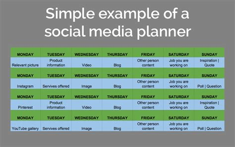 social media posting schedule template 5 social media tips to master in 2016 space