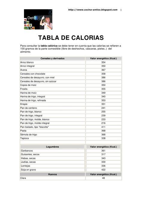 tabla de consignatarios en uruguay tabla de calorias