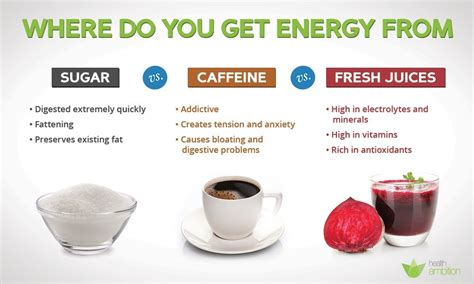 Do You Need Ba To Get An Mba by Juice For Energy And Focus
