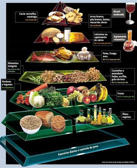 modelo de contestao alimentos 2016 a nova pir 226 mide alimentar atualizada e a vegana