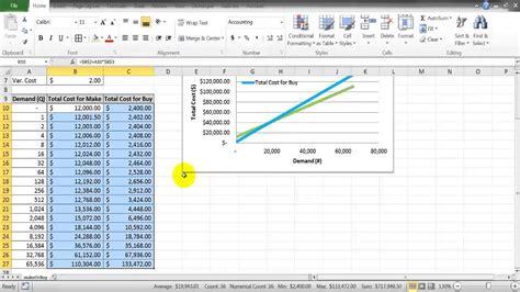 make vs buy template mod 3 7 breakeven analysis make or buy