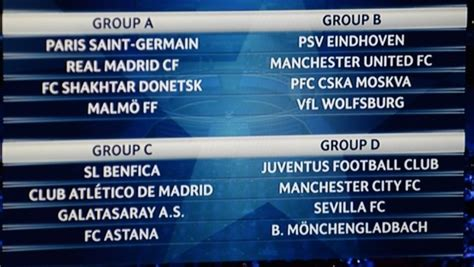 Calendrier Ligue Des Chions Uefa 2016 Uefa Chions League 2015 2016 Groupe Stage Draw