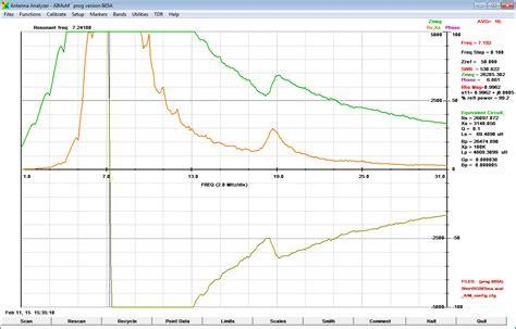 inductor design excel sheet filter inductor selection 28 images tas5630 output filter inductor selection 28 images