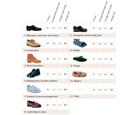 different virgina styles shoe soles types images