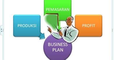 4 tujuan penting membuat business plan kerja usaha tahapan membuat rencana bisnis yang menarik