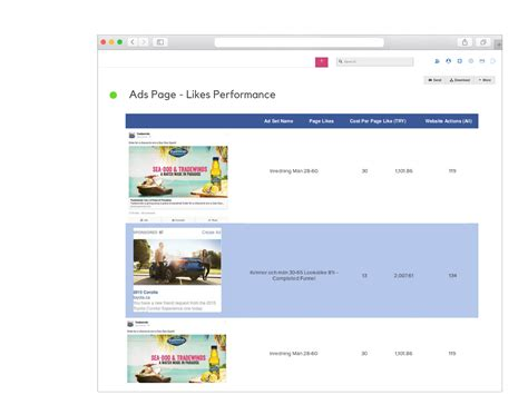 Facebook Ads Report Template Reportgarden Ads Report Template