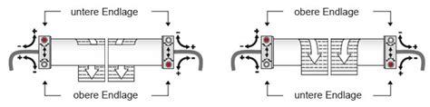 jalousie motor endschalter einstellen becker mechanischer rohrmotor r8 m04 r8 17c m 8 nm